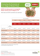 02114 ecosyl usa inserts (oct 2020)   corn silage savings value download image